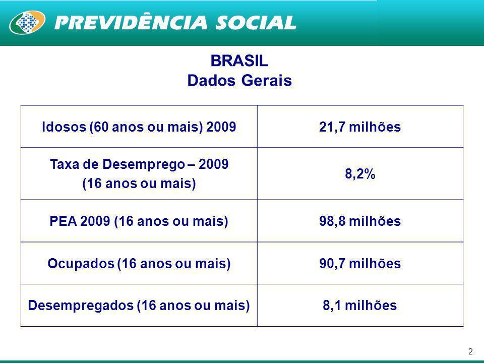 1 GOVERNO DO BRASIL MPS - Ministério da Previdência Social SPS - Secretaria de Políticas de Previdência Social - Proteção Social - Sistema Previdenciário Brasileiro Outubro 2010