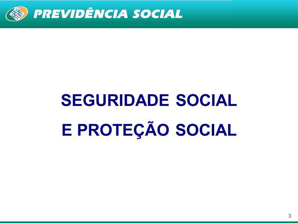 2 Idosos (60 anos ou mais) 200921,7 milhões Taxa de Desemprego – 2009 (16 anos ou mais) 8,2% PEA 2009 (16 anos ou mais)98,8 milhões Ocupados (16 anos ou mais)90,7 milhões Desempregados (16 anos ou mais)8,1 milhões BRASIL Dados Gerais