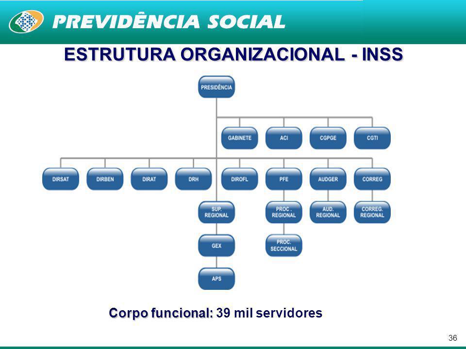 35 Supervisão dos Fundos de Pensão Sec.Políticas de Prev.