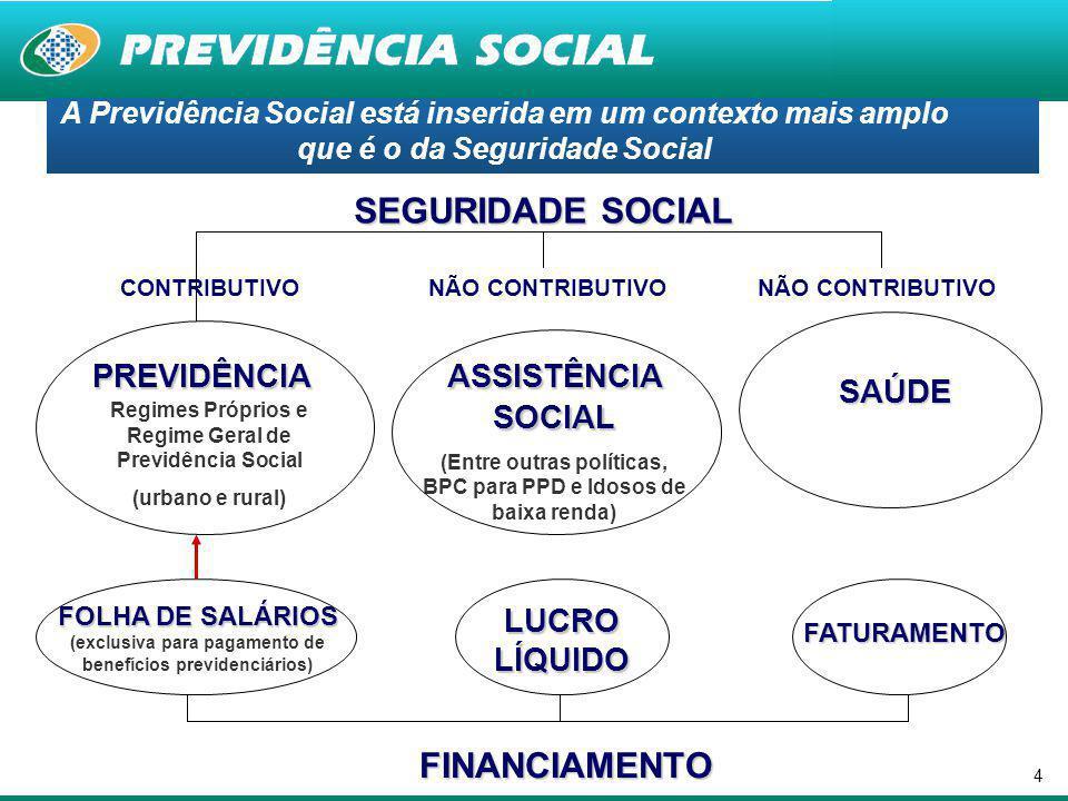 3 SEGURIDADE SOCIAL E PROTEÇÃO SOCIAL