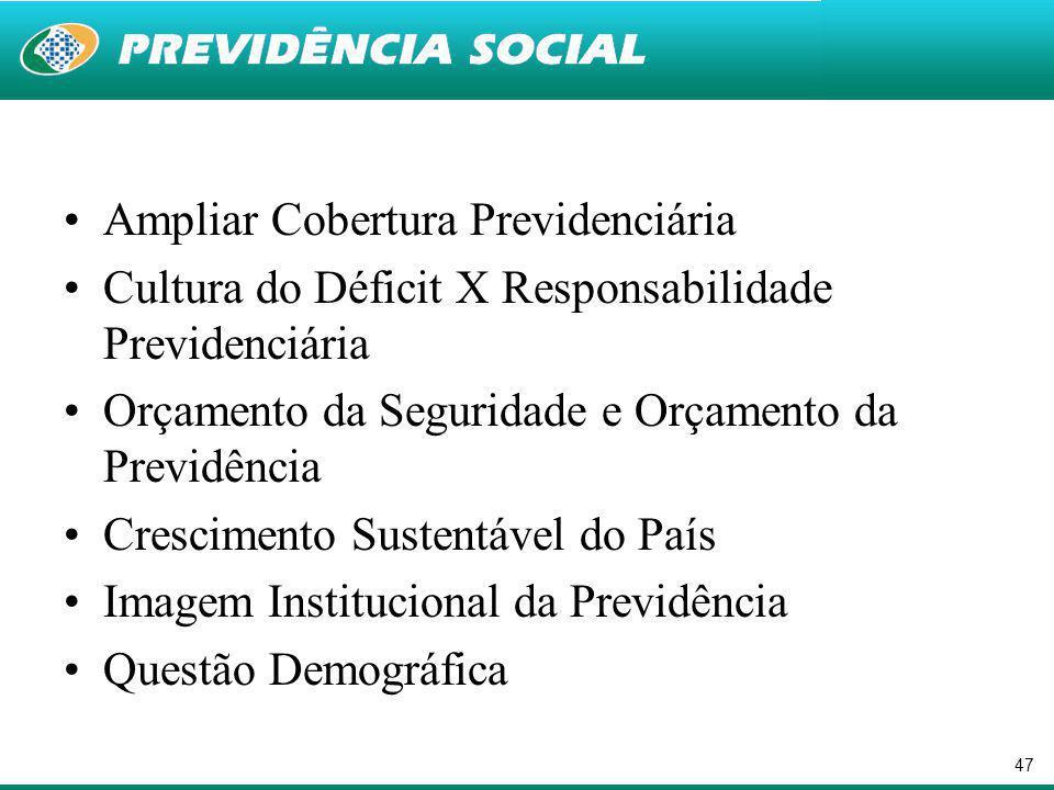 46...e com o aumento da idade populacional Brasil: Pirâmide Etária