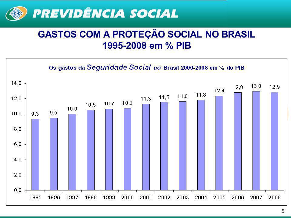 4 FOLHA DE SALÁRIOS FOLHA DE SALÁRIOS (exclusiva para pagamento de benefícios previdenciários) FATURAMENTO FINANCIAMENTO PREVIDÊNCIA ASSISTÊNCIA SOCIAL (Entre outras políticas, BPC para PPD e Idosos de baixa renda) SAÚDE Regimes Próprios e Regime Geral de Previdência Social (urbano e rural) NÃO CONTRIBUTIVO LUCRO LÍQUIDO SEGURIDADE SOCIAL CONTRIBUTIVO A Previdência Social está inserida em um contexto mais amplo que é o da Seguridade Social