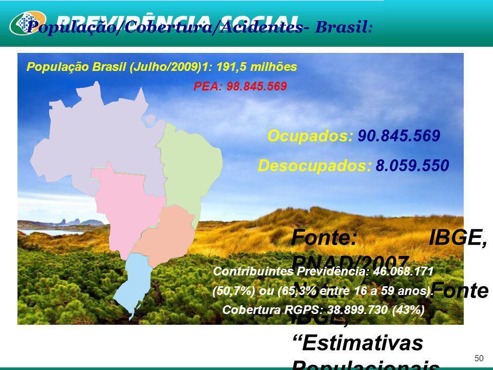 49 Fundamentação Legal - Art.1º - Valor Social do Trabalho (CF); - Art.