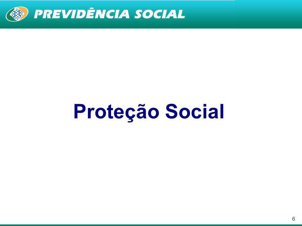 5 GASTOS COM A PROTEÇÃO SOCIAL NO BRASIL 1995-2008 em % PIB