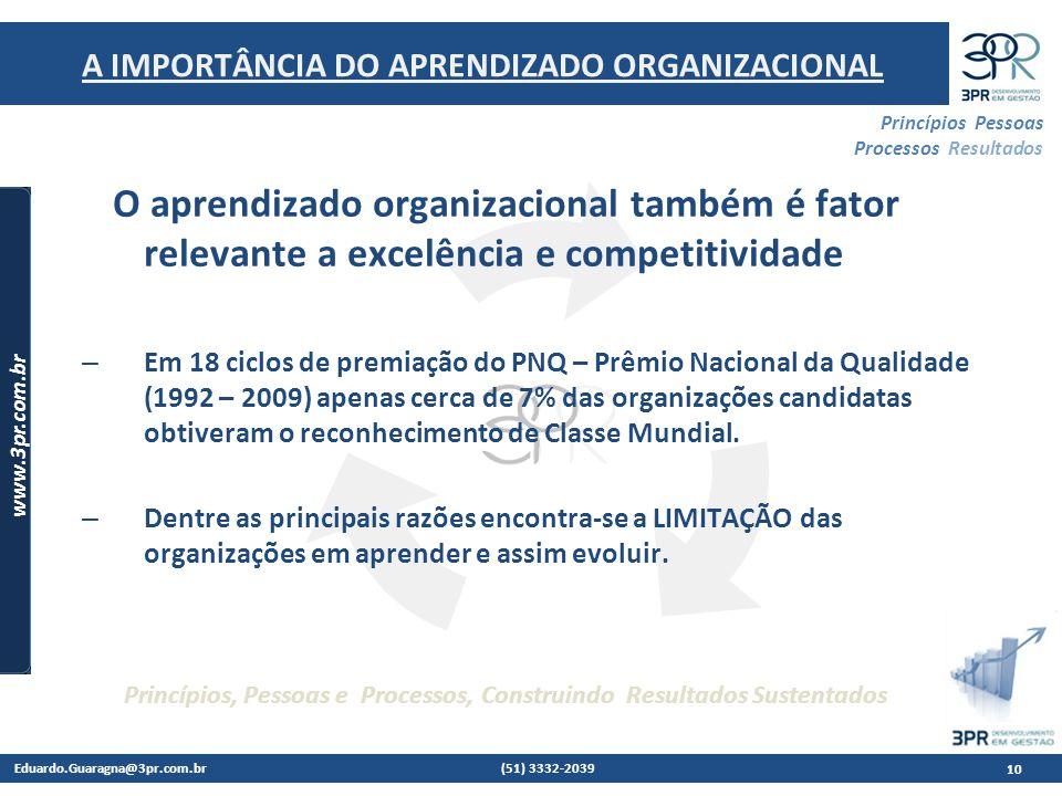 Eduardo.Guaragna@3pr.com.br (51) 3332-2039 www.3pr.com.br Princípios Pessoas Processos Resultados Princípios, Pessoas e Processos, Construindo Resultados Sustentados O aprendizado organizacional também é fator relevante a excelência e competitividade – Em 18 ciclos de premiação do PNQ – Prêmio Nacional da Qualidade (1992 – 2009) apenas cerca de 7% das organizações candidatas obtiveram o reconhecimento de Classe Mundial.