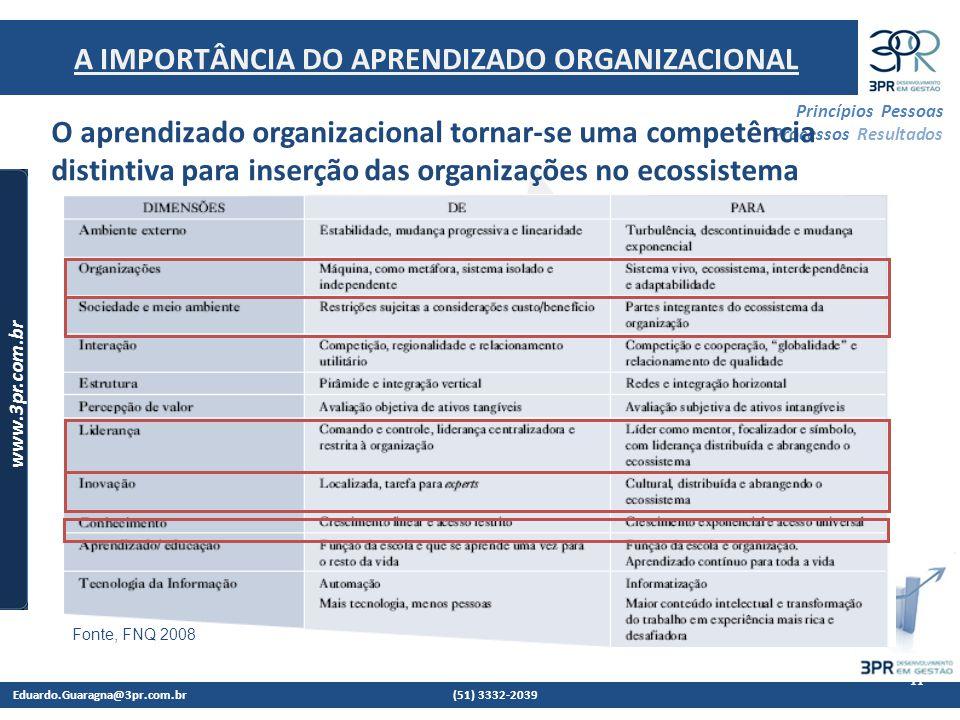 Eduardo.Guaragna@3pr.com.br (51) 3332-2039 www.3pr.com.br Princípios Pessoas Processos Resultados Princípios, Pessoas e Processos, Construindo Resultados Sustentados 11 A IMPORTÂNCIA DO APRENDIZADO ORGANIZACIONAL Fonte, FNQ 2008 O aprendizado organizacional tornar-se uma competência distintiva para inserção das organizações no ecossistema Fonte, FNQ 2008