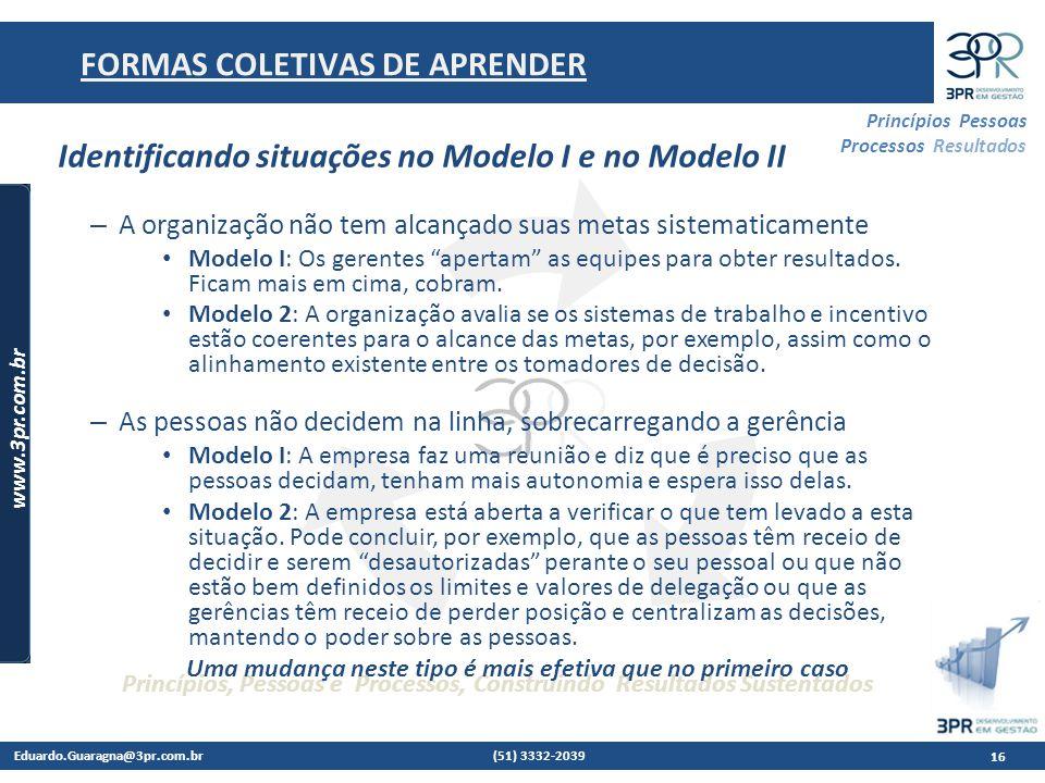 Eduardo.Guaragna@3pr.com.br (51) 3332-2039 www.3pr.com.br Princípios Pessoas Processos Resultados Princípios, Pessoas e Processos, Construindo Resultados Sustentados 16 FORMAS COLETIVAS DE APRENDER Identificando situações no Modelo I e no Modelo II – A organização não tem alcançado suas metas sistematicamente Modelo I: Os gerentes apertam as equipes para obter resultados.