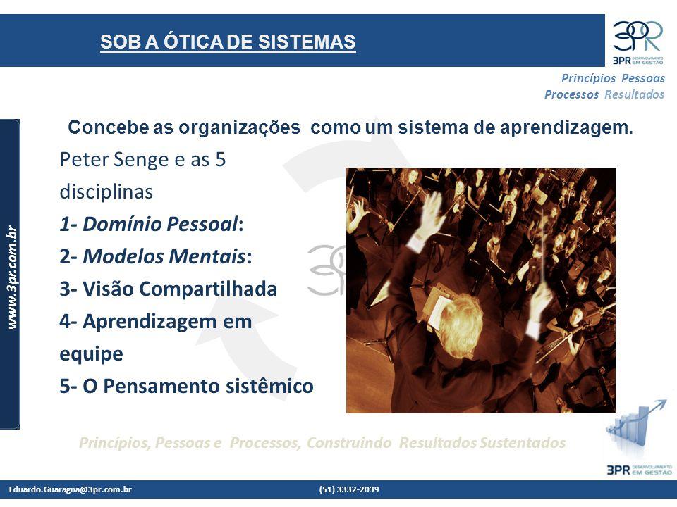 Eduardo.Guaragna@3pr.com.br (51) 3332-2039 www.3pr.com.br Princípios Pessoas Processos Resultados Princípios, Pessoas e Processos, Construindo Resultados Sustentados Peter Senge e as 5 disciplinas 1- Domínio Pessoal: 2- Modelos Mentais: 3- Visão Compartilhada 4- Aprendizagem em equipe 5- O Pensamento sistêmico SOB A ÓTICA DE SISTEMAS Concebe as organizações como um sistema de aprendizagem.