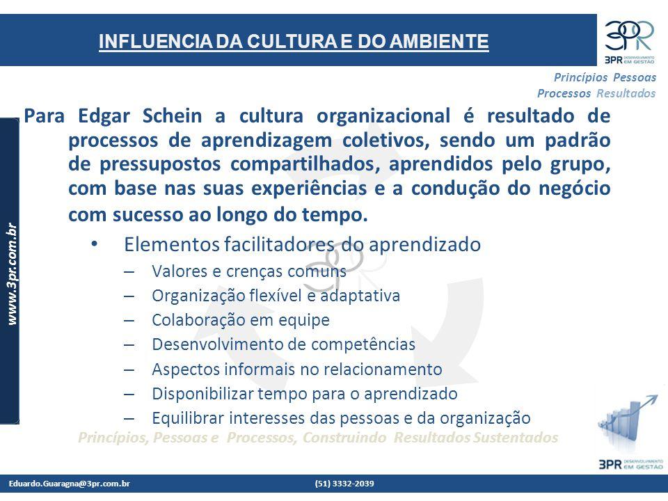 Eduardo.Guaragna@3pr.com.br (51) 3332-2039 www.3pr.com.br Princípios Pessoas Processos Resultados Princípios, Pessoas e Processos, Construindo Resultados Sustentados Para Edgar Schein a cultura organizacional é resultado de processos de aprendizagem coletivos, sendo um padrão de pressupostos compartilhados, aprendidos pelo grupo, com base nas suas experiências e a condução do negócio com sucesso ao longo do tempo.