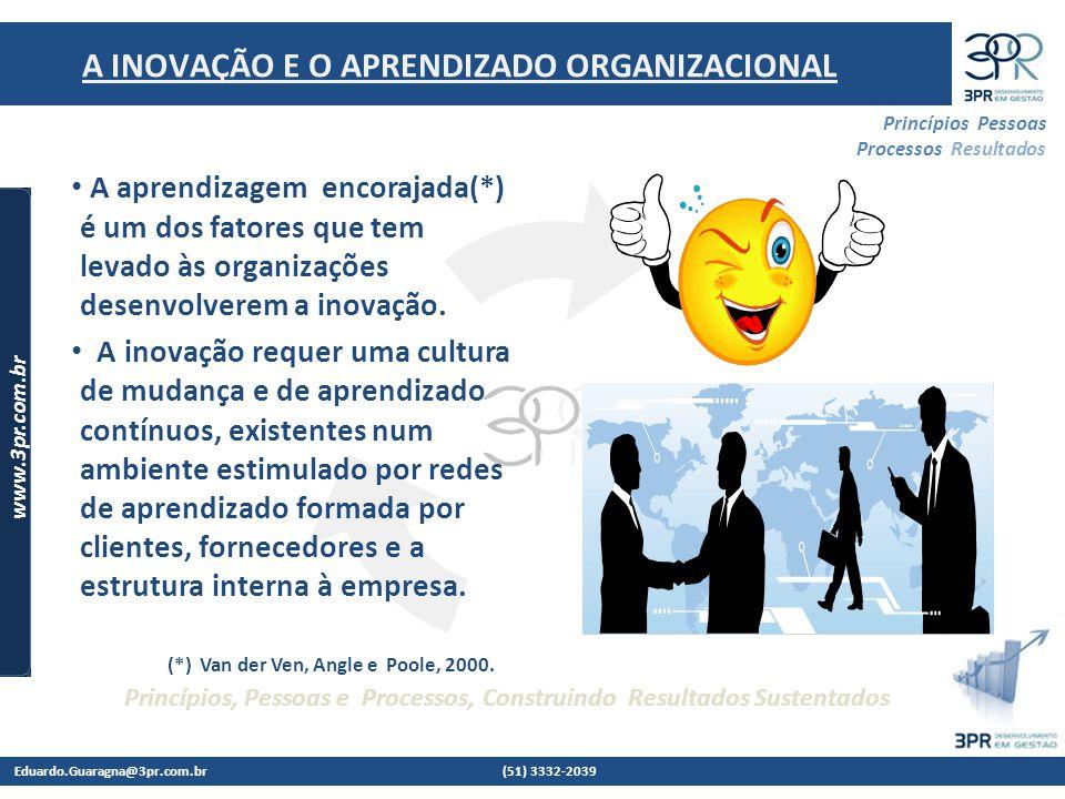 Eduardo.Guaragna@3pr.com.br (51) 3332-2039 www.3pr.com.br Princípios Pessoas Processos Resultados Princípios, Pessoas e Processos, Construindo Resultados Sustentados A INOVAÇÃO E O APRENDIZADO ORGANIZACIONAL A aprendizagem encorajada(*) é um dos fatores que tem levado às organizações desenvolverem a inovação.