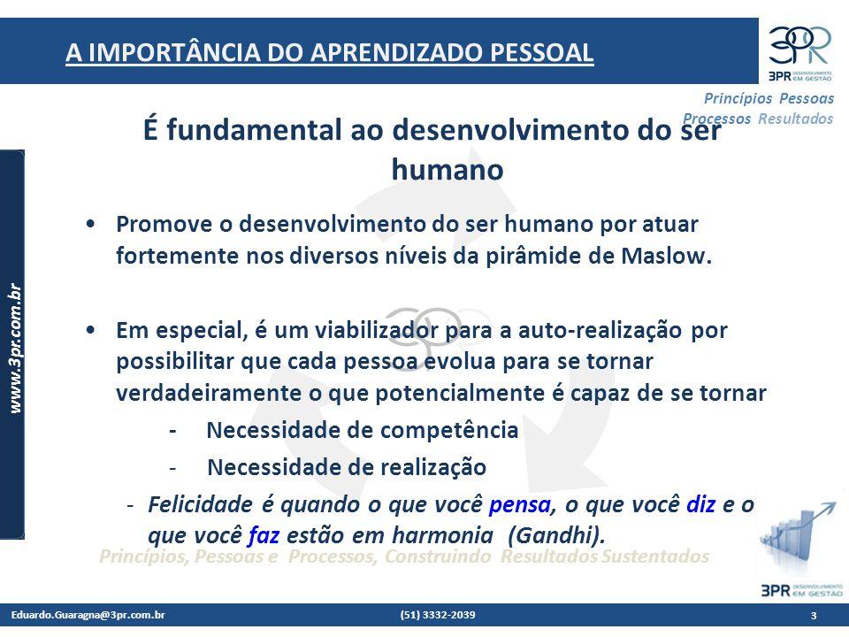 Eduardo.Guaragna@3pr.com.br (51) 3332-2039 www.3pr.com.br Princípios Pessoas Processos Resultados Princípios, Pessoas e Processos, Construindo Resultados Sustentados Os elementos-chave a sustentabilidade (*) - CRESCIMENTO RENTABILIDADE CREDIBILIDADE CONTINUIDADE OPERACIONAL Vivência no dia-a-dia (cultura) Sustentabilidade Econômico-Social-Ambiental (*) adaptado de PriceWaterhouse&Coopers Casos de organização que desapareceram apontam para dezenas de razões interdependentes, mas que sempre levam a um ou mais desses quatro fatores.