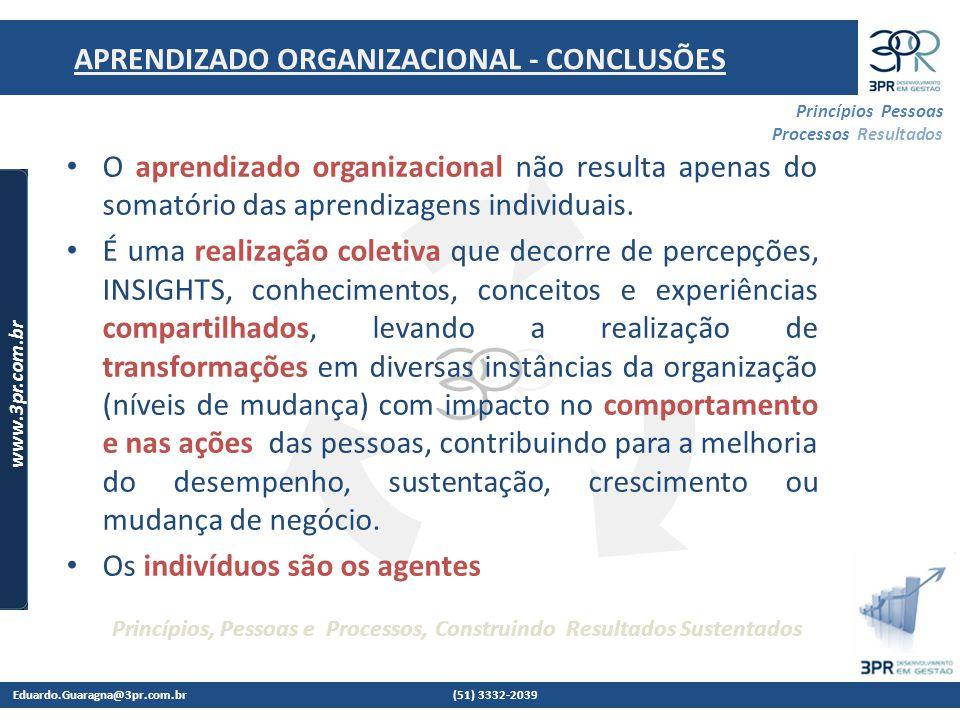 Eduardo.Guaragna@3pr.com.br (51) 3332-2039 www.3pr.com.br Princípios Pessoas Processos Resultados Princípios, Pessoas e Processos, Construindo Resultados Sustentados APRENDIZADO ORGANIZACIONAL - CONCLUSÕES O aprendizado organizacional não resulta apenas do somatório das aprendizagens individuais.