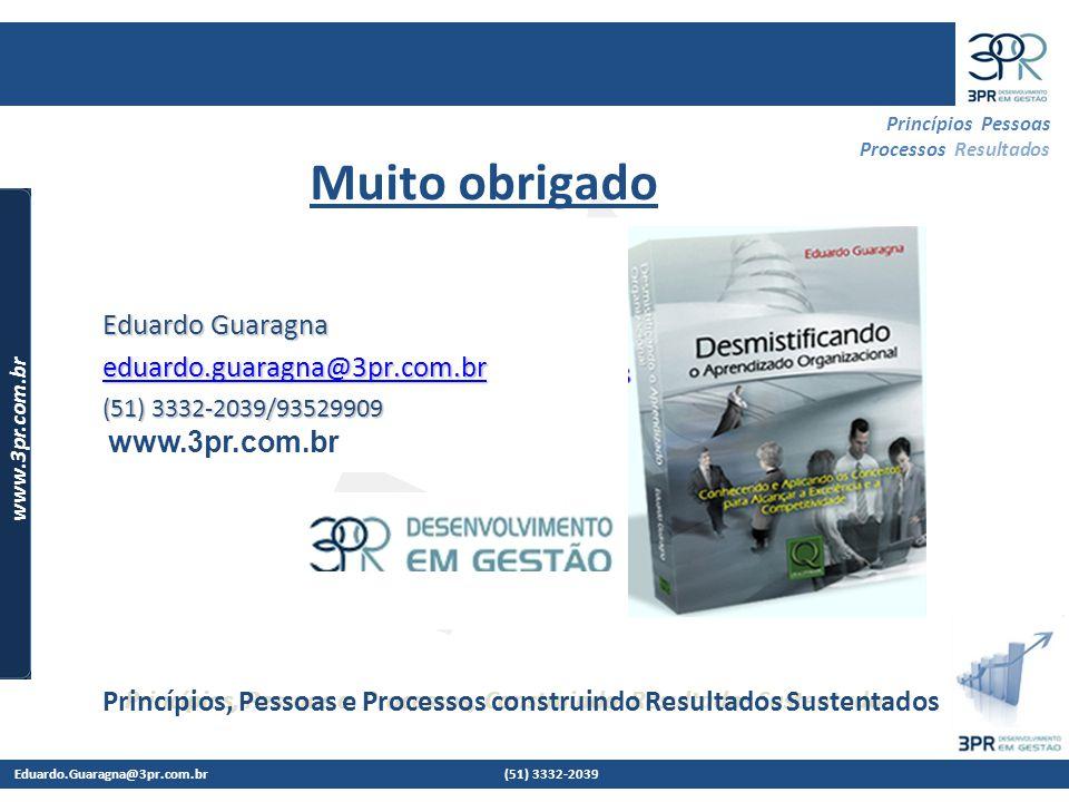 Eduardo.Guaragna@3pr.com.br (51) 3332-2039 www.3pr.com.br Princípios Pessoas Processos Resultados Princípios, Pessoas e Processos, Construindo Resultados Sustentados Muito obrigado Eduardo Guaragna eduardo.guaragna@3pr.com.br (51) 3332-2039/93529909 Princípios, Pessoas e Processos construindo Resultados Sustentados www.3pr.com.br