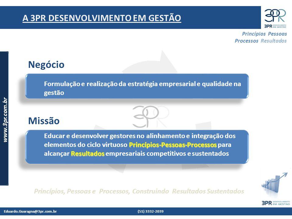 Eduardo.Guaragna@3pr.com.br (51) 3332-2039 www.3pr.com.br Princípios Pessoas Processos Resultados Princípios, Pessoas e Processos, Construindo Resultados Sustentados A 3PR DESENVOLVIMENTO EM GESTÃO Negócio Missão Formulação e realização da estratégia empresarial e qualidade na gestão Princípios-Pessoas-Processos Resultados Educar e desenvolver gestores no alinhamento e integração dos elementos do ciclo virtuoso Princípios-Pessoas-Processos para alcançar Resultados empresariais competitivos e sustentados