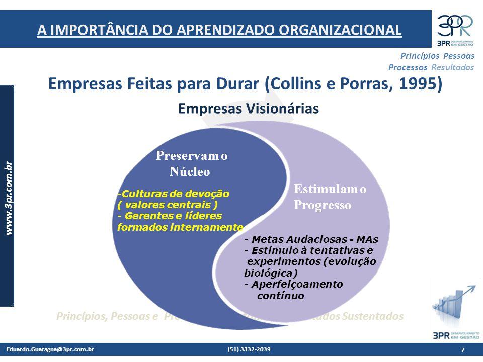 Eduardo.Guaragna@3pr.com.br (51) 3332-2039 www.3pr.com.br Princípios Pessoas Processos Resultados Princípios, Pessoas e Processos, Construindo Resultados Sustentados EMPRESAS VIVAS E EMPRESAS VISIONÁRIAS Elementos-chave a Sustentabilidade 1- Sensibilidade ao Ambiente – adaptação (Estímulo ao Progresso) 2- Coesão e Identidade (Preservação do núcleo) 3- Tolerância e Descentralização – Relacionamentos (Estímulo ao Progresso) 4- Conservadorismo financeiro 1 - Rentabilidade 2- Continuidade operacional 3 - Credibilidade 4- Crescimento FORTE MÉDIO FORTE Há muitos elementos comuns entre as empresas visionárias, vivas e a sustentabilidade A IMPORTÂNCIA DO APRENDIZADO ORGANIZACIONAL