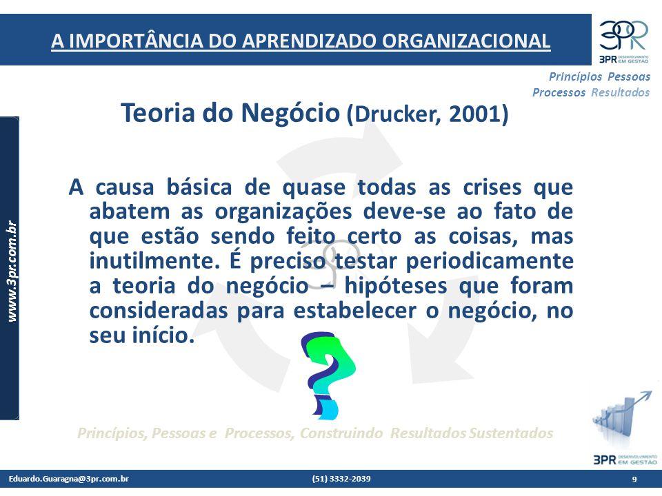 Eduardo.Guaragna@3pr.com.br (51) 3332-2039 www.3pr.com.br Princípios Pessoas Processos Resultados Princípios, Pessoas e Processos, Construindo Resultados Sustentados A 3PR DESENVOLVIMENTO EM GESTÃO Desenvolvimento do Modelo e Sistema de Gestão Desenvolvimento do Aprendizado Organizacional Redesenho dos Processos de Negócio e Estrutura Org.