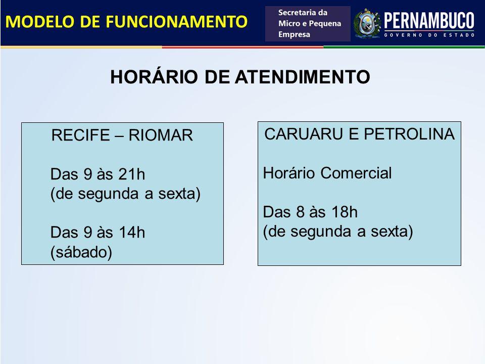 MODELO DE FUNCIONAMENTO HORÁRIO DE ATENDIMENTO CARUARU E PETROLINA Horário Comercial Das 8 às 18h (de segunda a sexta) RECIFE – RIOMAR Das 9 às 21h (d