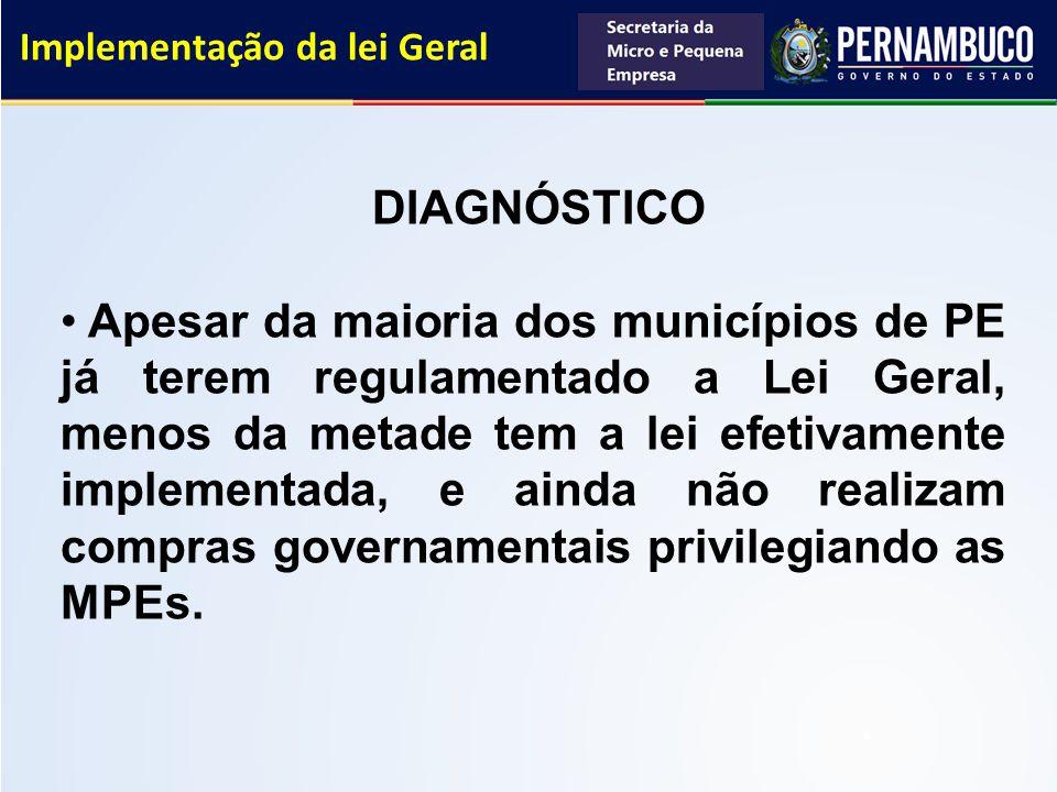 Implementação da lei Geral DIAGNÓSTICO Apesar da maioria dos municípios de PE já terem regulamentado a Lei Geral, menos da metade tem a lei efetivamen
