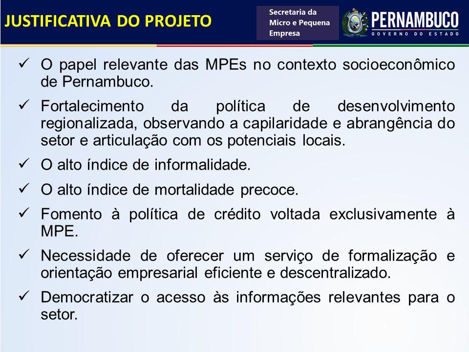 JUSTIFICATIVA DO PROJETO O papel relevante das MPEs no contexto socioeconômico de Pernambuco. Fortalecimento da política de desenvolvimento regionaliz