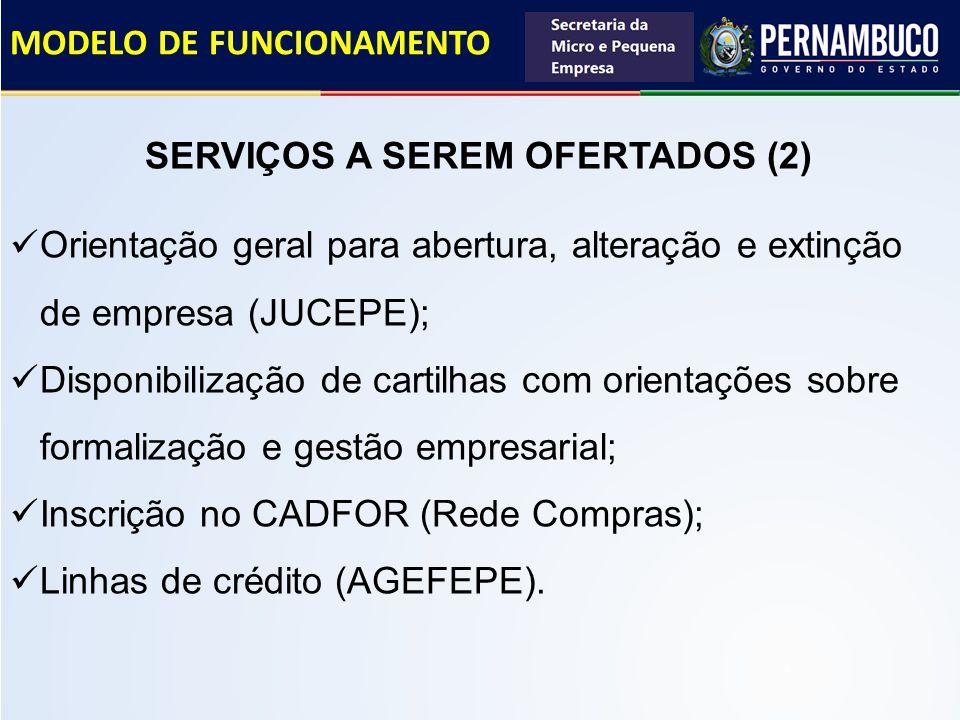 MODELO DE FUNCIONAMENTO Orientação geral para abertura, alteração e extinção de empresa (JUCEPE); Disponibilização de cartilhas com orientações sobre
