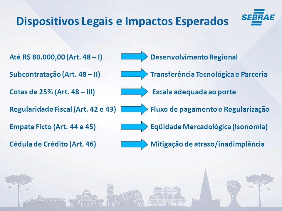 Dispositivos Legais e Impactos Esperados Até R$ 80.000,00 (Art. 48 – I) Desenvolvimento Regional Subcontratação (Art. 48 – II) Transferência Tecnológi
