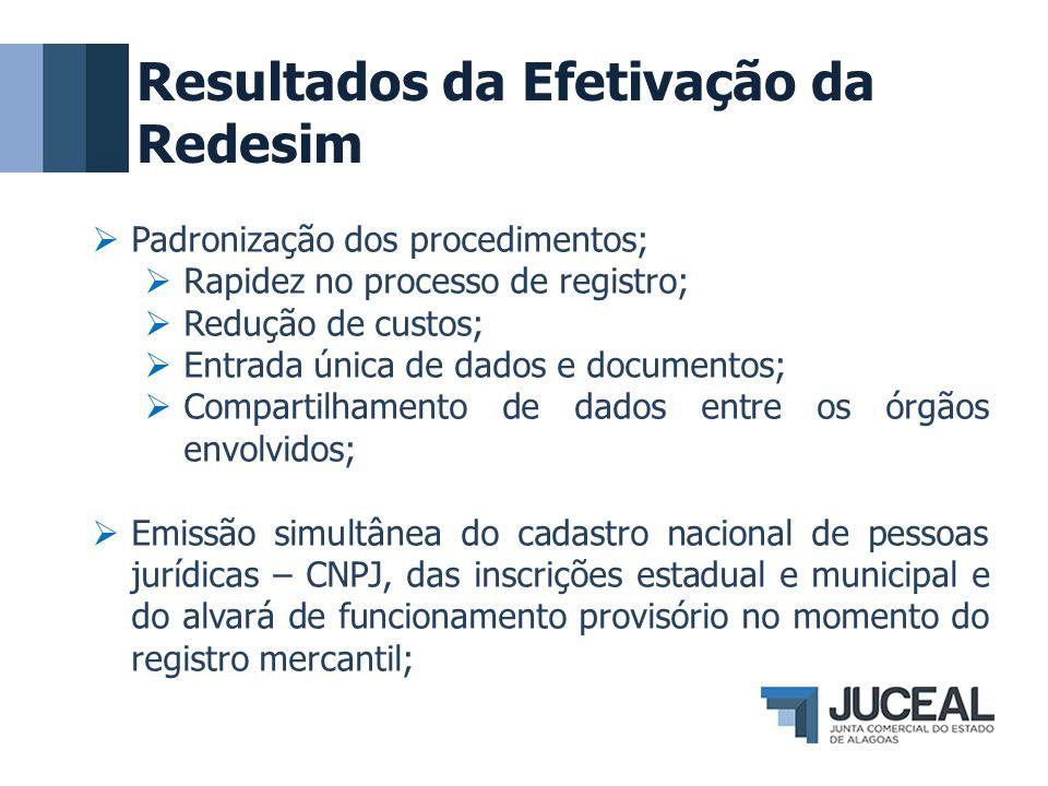 Resultados da Efetivação da Redesim  Padronização dos procedimentos;  Rapidez no processo de registro;  Redução de custos;  Entrada única de dados