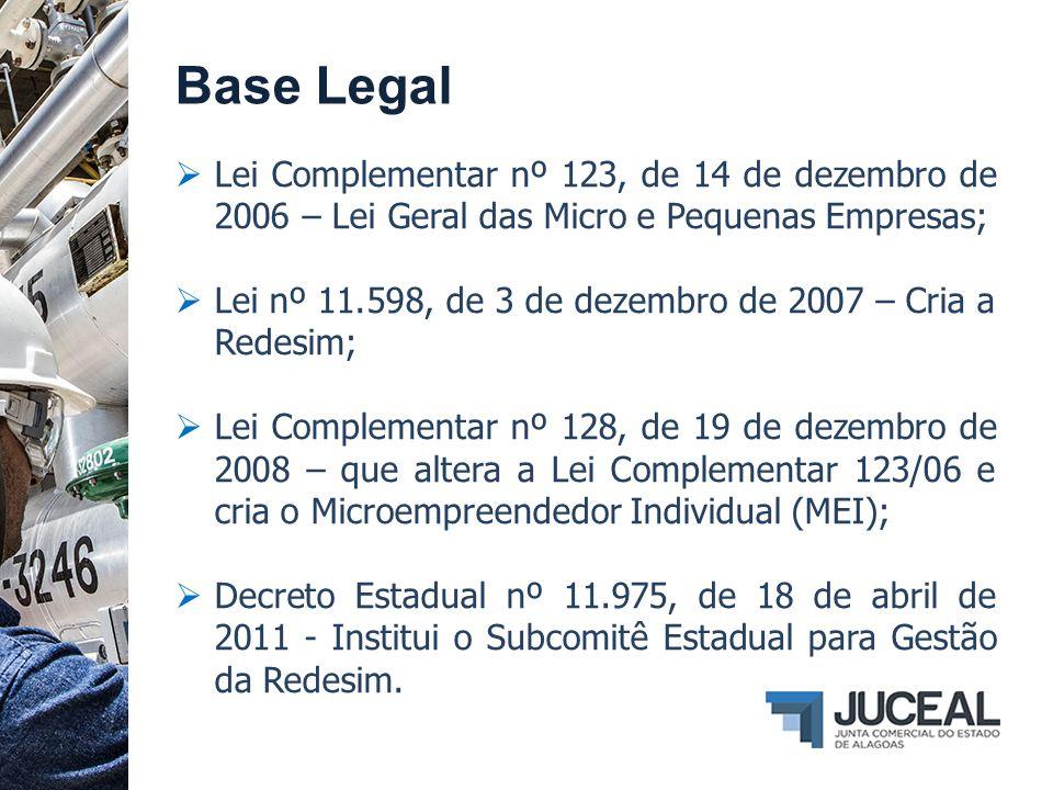 Base Legal  Lei Complementar nº 123, de 14 de dezembro de 2006 – Lei Geral das Micro e Pequenas Empresas;  Lei nº 11.598, de 3 de dezembro de 2007 –