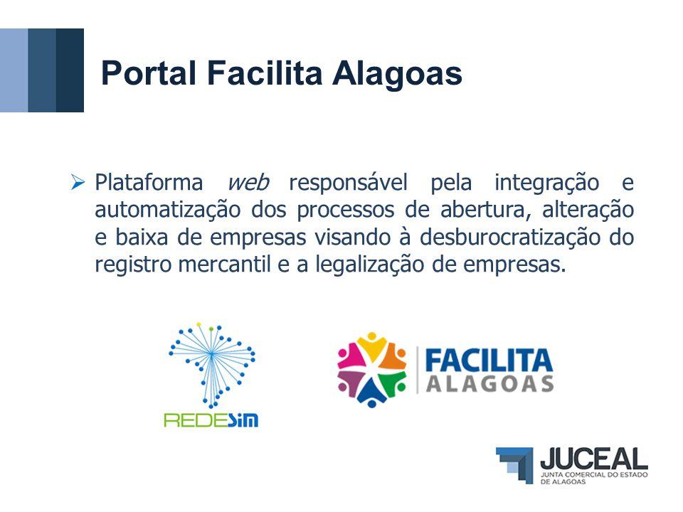 Portal Facilita Alagoas  Plataforma web responsável pela integração e automatização dos processos de abertura, alteração e baixa de empresas visando
