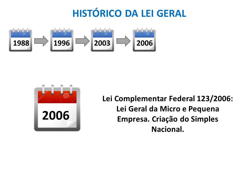 Lei Complementar Federal 123/2006: Lei Geral da Micro e Pequena Empresa.