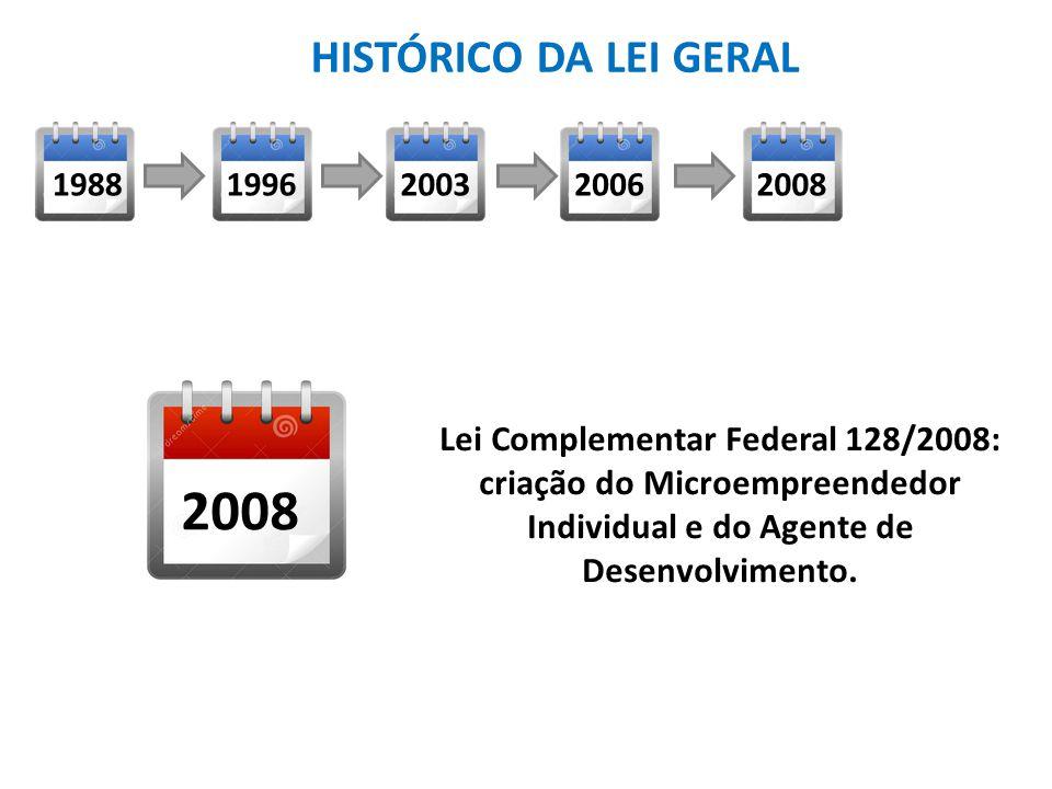 Lei Complementar Federal 128/2008: criação do Microempreendedor Individual e do Agente de Desenvolvimento.