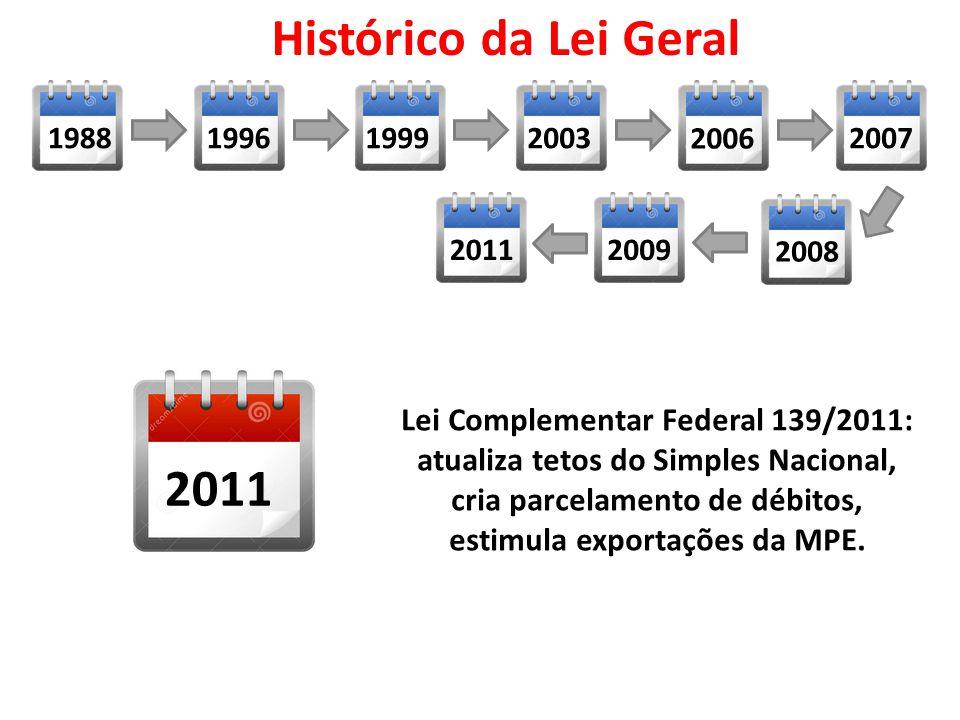 Lei Complementar Federal 139/2011: atualiza tetos do Simples Nacional, cria parcelamento de débitos, estimula exportações da MPE.
