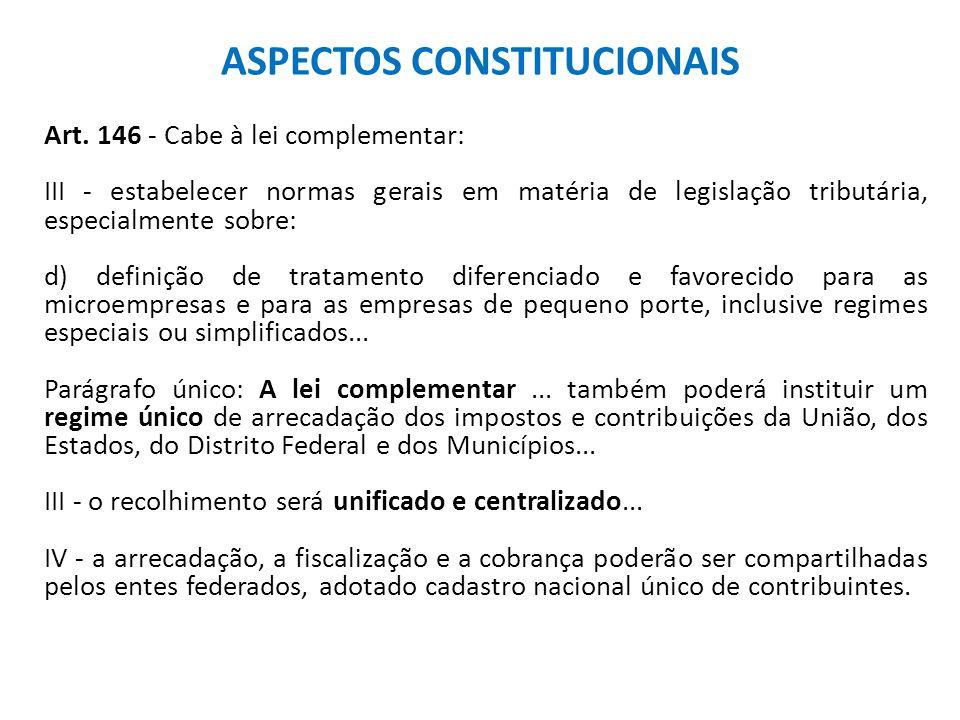 ASPECTOS CONSTITUCIONAIS Art.