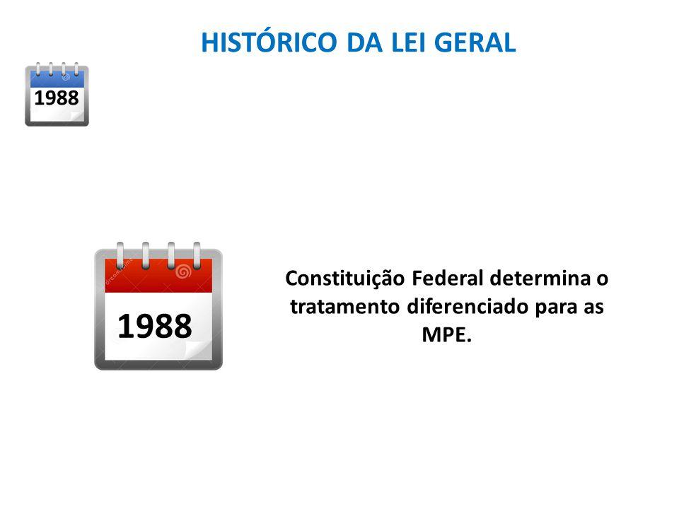 Constituição Federal determina o tratamento diferenciado para as MPE. 1988 HISTÓRICO DA LEI GERAL