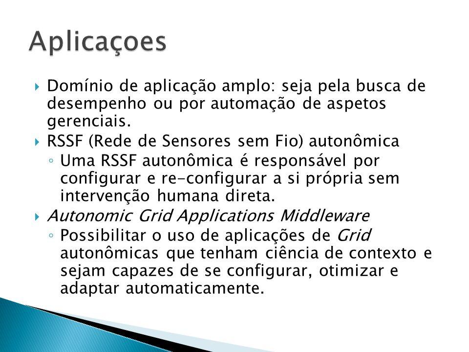  Domínio de aplicação amplo: seja pela busca de desempenho ou por automação de aspetos gerenciais.  RSSF (Rede de Sensores sem Fio) autonômica ◦ Uma