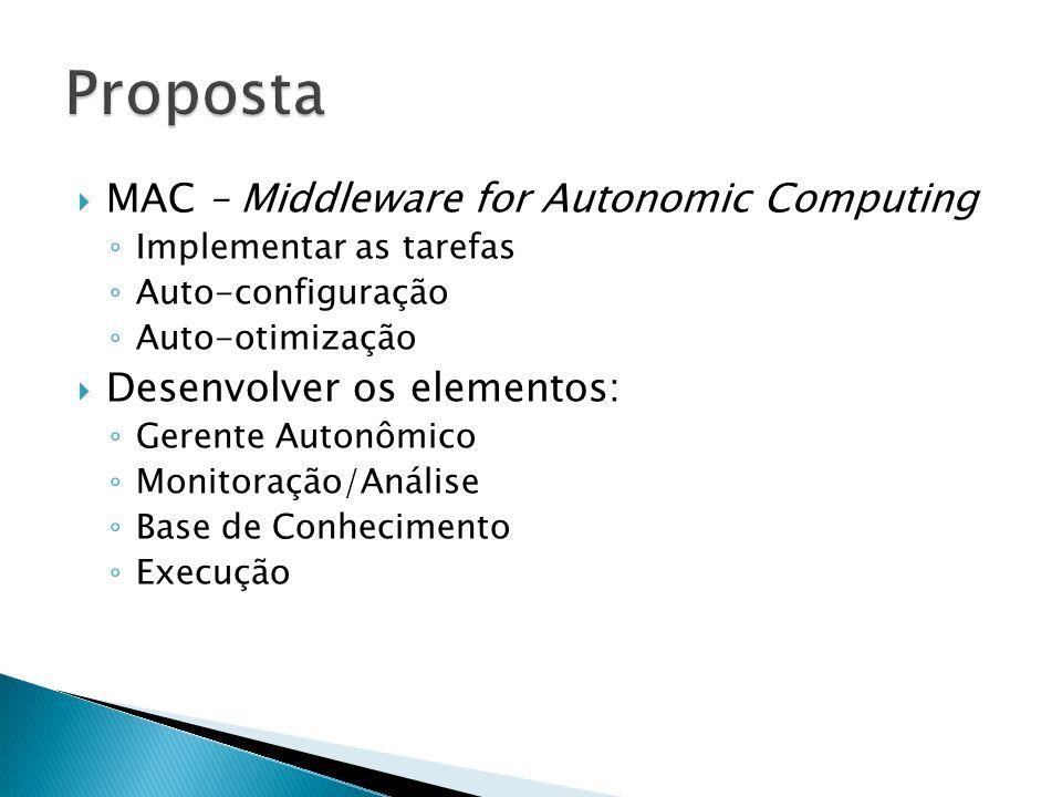 MAC – Middleware for Autonomic Computing ◦ Implementar as tarefas ◦ Auto-configuração ◦ Auto-otimização  Desenvolver os elementos: ◦ Gerente Autonô
