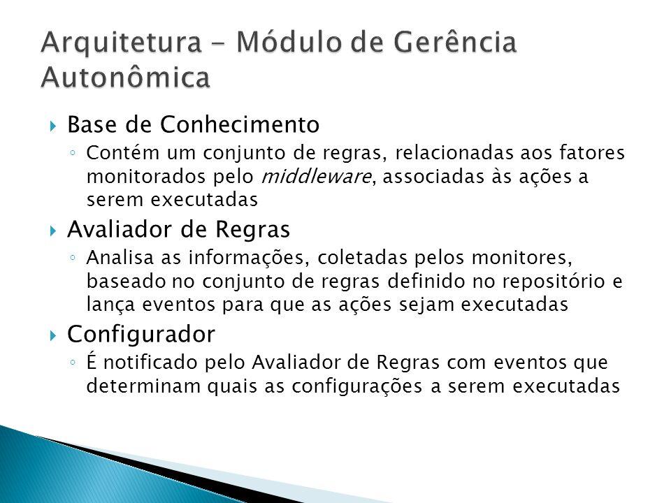  Base de Conhecimento ◦ Contém um conjunto de regras, relacionadas aos fatores monitorados pelo middleware, associadas às ações a serem executadas 