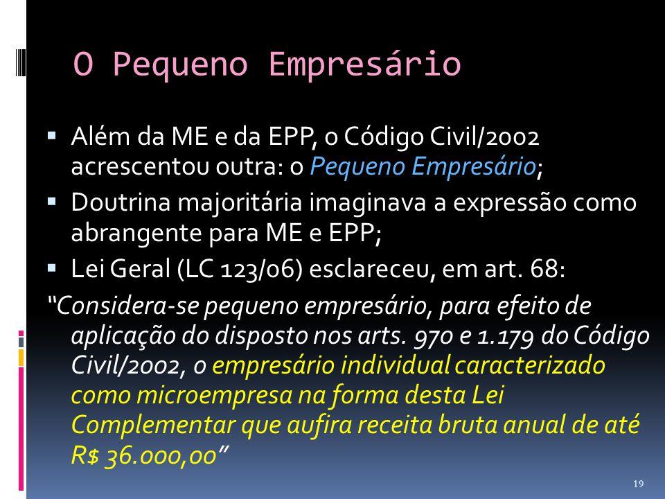 O Pequeno Empresário  Além da ME e da EPP, o Código Civil/2002 acrescentou outra: o Pequeno Empresário;  Doutrina majoritária imaginava a expressão