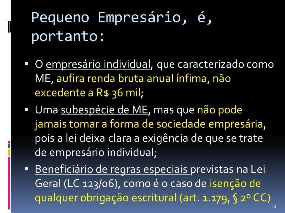 Pequeno Empresário, é, portanto:  O empresário individual, que caracterizado como ME, aufira renda bruta anual ínfima, não excedente a R$ 36 mil;  U
