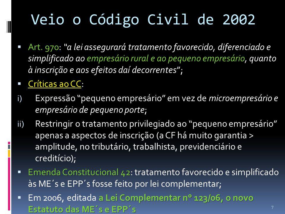"""Veio o Código Civil de 2002  Art. 970: """"a lei assegurará tratamento favorecido, diferenciado e simplificado ao empresário rural e ao pequeno empresár"""