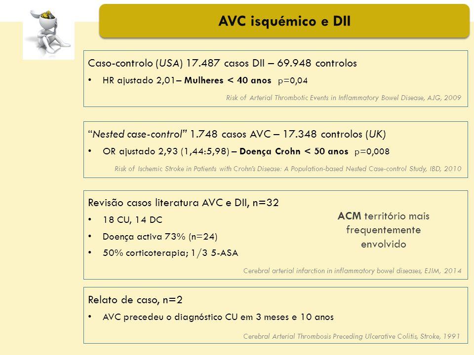 AVC isquémico e DII Nested case-control 1.748 casos AVC – 17.348 controlos (UK) OR ajustado 2,93 (1,44:5,98) – Doença Crohn < 50 anos p=0,008 Risk of Ischemic Stroke in Patients with Crohn's Disease: A Population-based Nested Case-control Study, IBD, 2010 Caso-controlo (USA) 17.487 casos DII – 69.948 controlos HR ajustado 2,01– Mulheres < 40 anos p=0,04 Risk of Arterial Thrombotic Events in Inflammatory Bowel Disease, AJG, 2009 Revisão casos literatura AVC e DII, n=32 18 CU, 14 DC Doença activa 73% (n=24) 50% corticoterapia; 1/3 5-ASA Cerebral arterial infarction in inflammatory bowel diseases, EJIM, 2014 ACM território mais frequentemente envolvido Relato de caso, n=2 AVC precedeu o diagnóstico CU em 3 meses e 10 anos Cerebral Arterial Thrombosis Preceding Ulcerative Colitis, Stroke, 1991