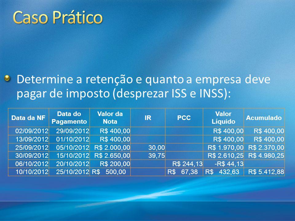 Determine a retenção e quanto a empresa deve pagar de imposto (desprezar ISS e INSS): Data da NF Data do Pagamento Valor da Nota IRPCC Valor Líquido A