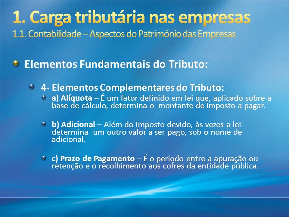 Elementos Fundamentais do Tributo: 4- Elementos Complementares do Tributo: a) Alíquota – É um fator definido em lei que, aplicado sobre a base de cálc