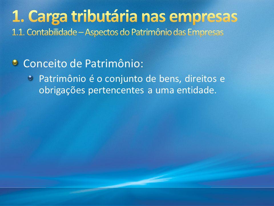 Conceito de Patrimônio: Patrimônio é o conjunto de bens, direitos e obrigações pertencentes a uma entidade.