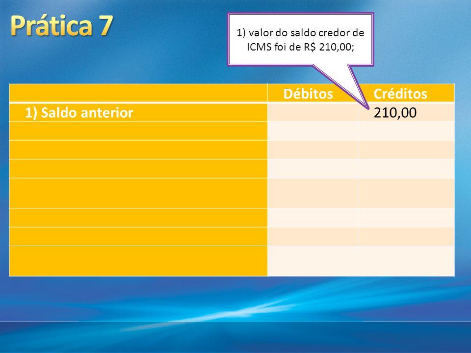 DébitosCréditos 1) Saldo anterior210,00 1) valor do saldo credor de ICMS foi de R$ 210,00;