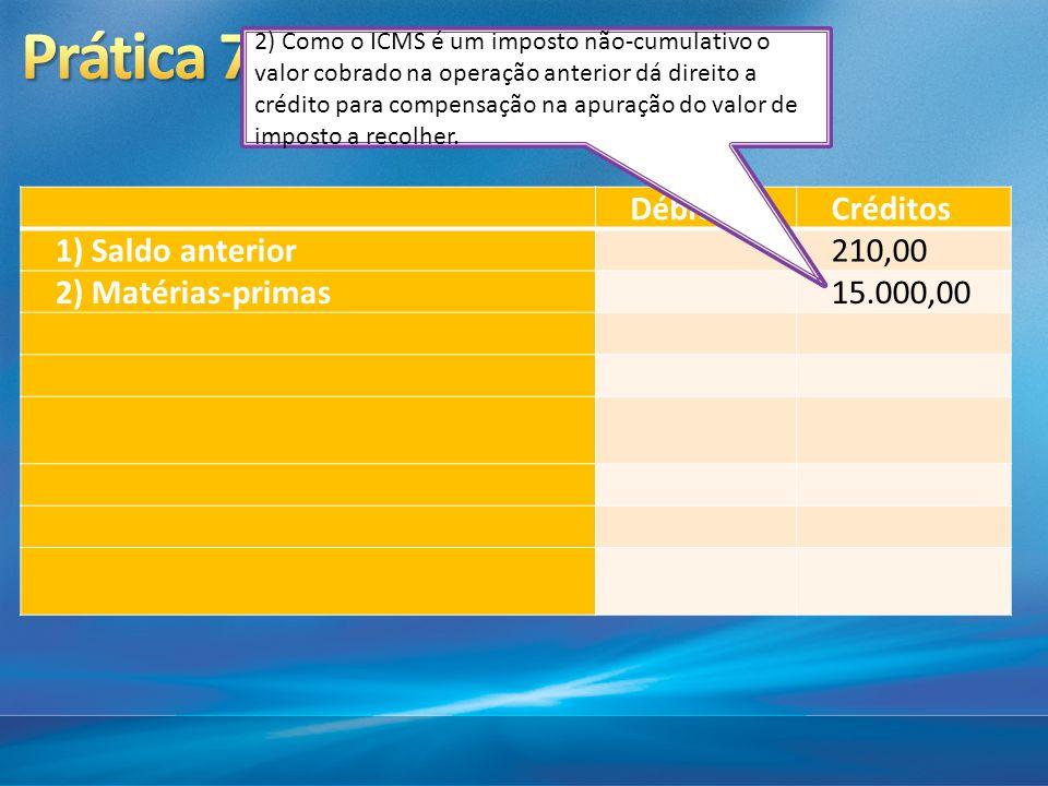 DébitosCréditos 1) Saldo anterior210,00 2) Matérias-primas15.000,00 2) Como o ICMS é um imposto não-cumulativo o valor cobrado na operação anterior dá