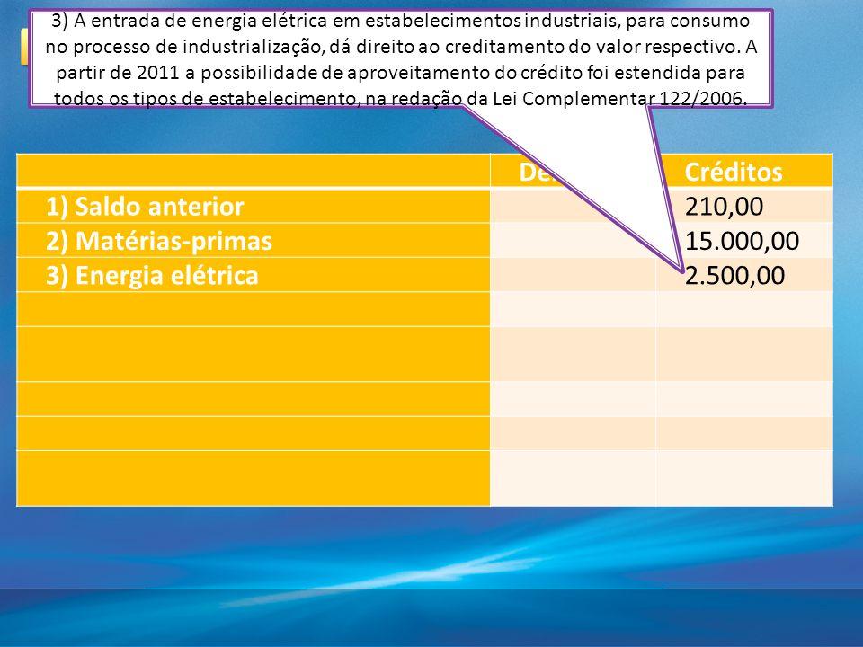 DébitosCréditos 1) Saldo anterior210,00 2) Matérias-primas15.000,00 3) Energia elétrica2.500,00 3) A entrada de energia elétrica em estabelecimentos i