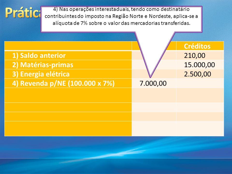 DébitosCréditos 1) Saldo anterior210,00 2) Matérias-primas15.000,00 3) Energia elétrica2.500,00 4) Revenda p/NE (100.000 x 7%)7.000,00 4) Nas operaçõe