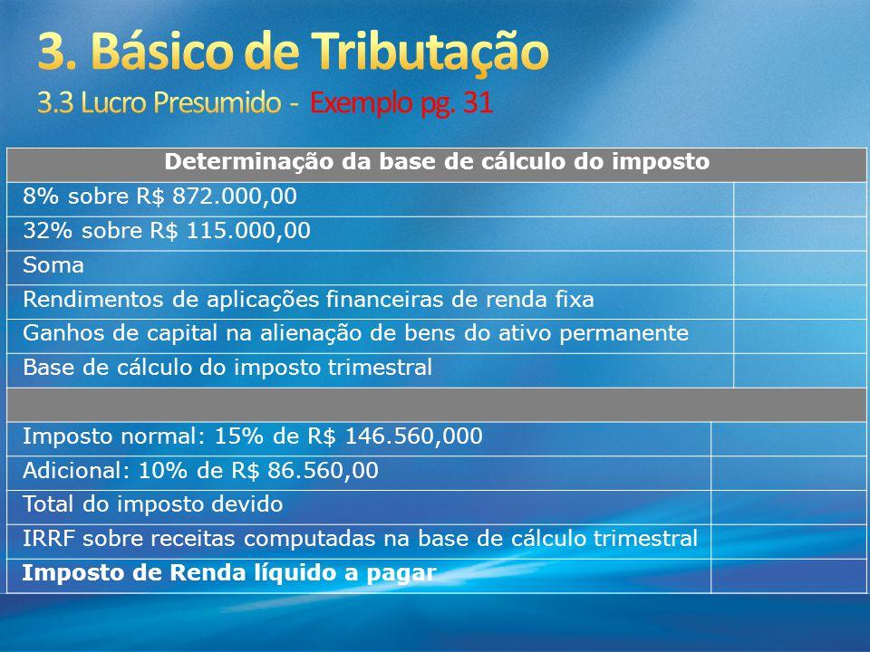 Determinação da base de cálculo do imposto 8% sobre R$ 872.000,00 32% sobre R$ 115.000,00 Soma Rendimentos de aplicações financeiras de renda fixa Gan