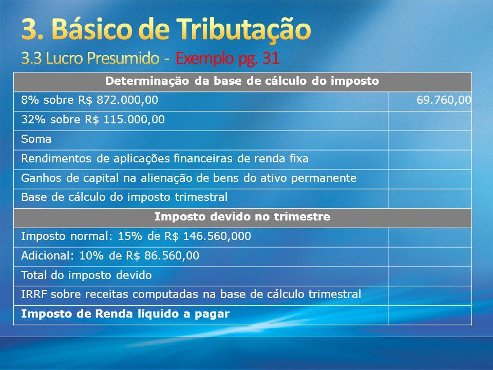 Determinação da base de cálculo do imposto 8% sobre R$ 872.000,0069.760,00 32% sobre R$ 115.000,00 Soma Rendimentos de aplicações financeiras de renda