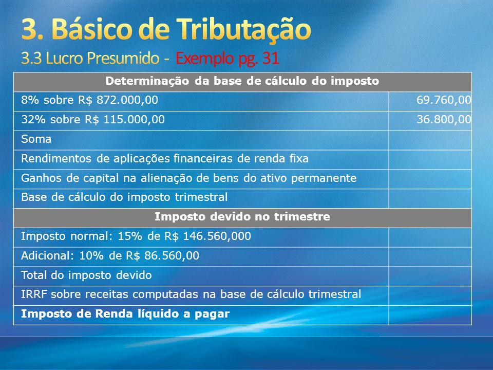 Determinação da base de cálculo do imposto 8% sobre R$ 872.000,0069.760,00 32% sobre R$ 115.000,0036.800,00 Soma Rendimentos de aplicações financeiras